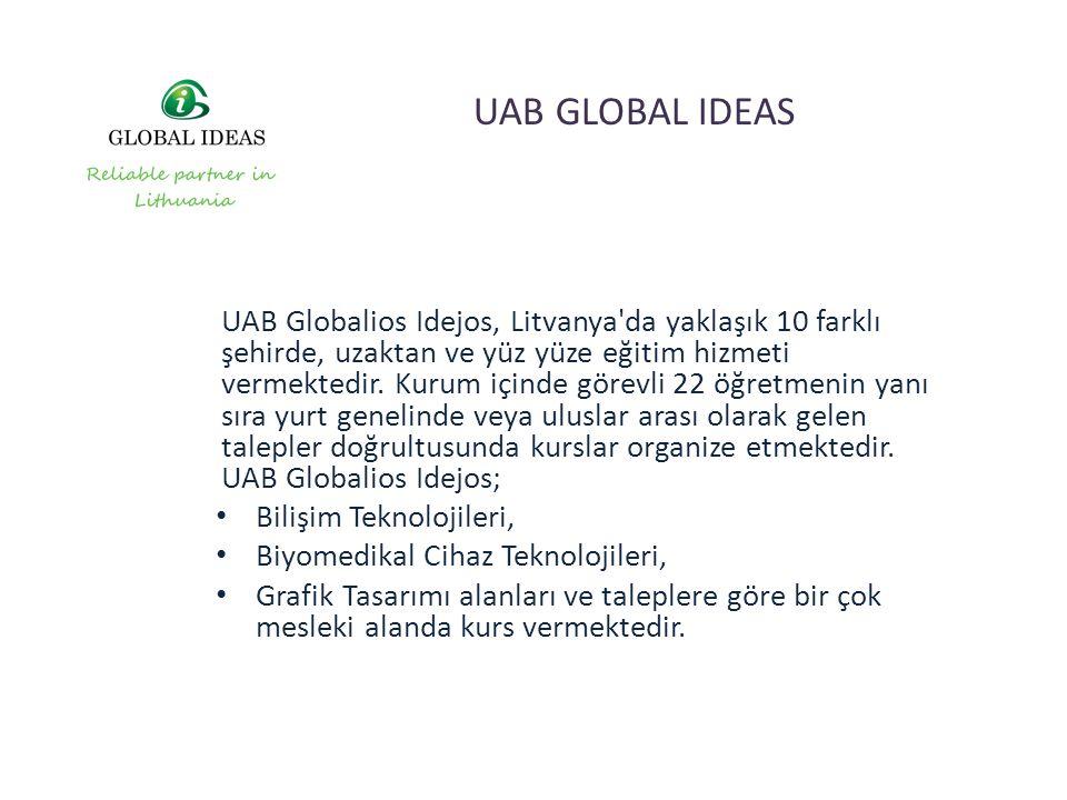 UAB Globalios Idejos, Litvanya'da yaklaşık 10 farklı şehirde, uzaktan ve yüz yüze eğitim hizmeti vermektedir. Kurum içinde görevli 22 öğretmenin yanı