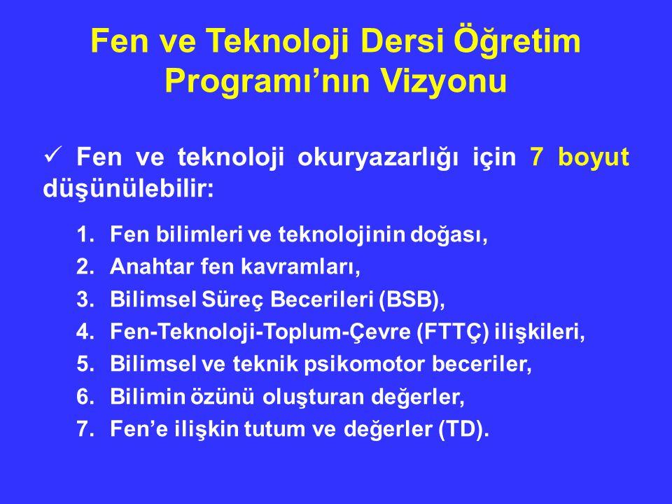 Fen ve Teknoloji Dersi Öğretim Programı'nın Vizyonu Fen ve teknoloji okuryazarlığı için 7 boyut düşünülebilir: 1.