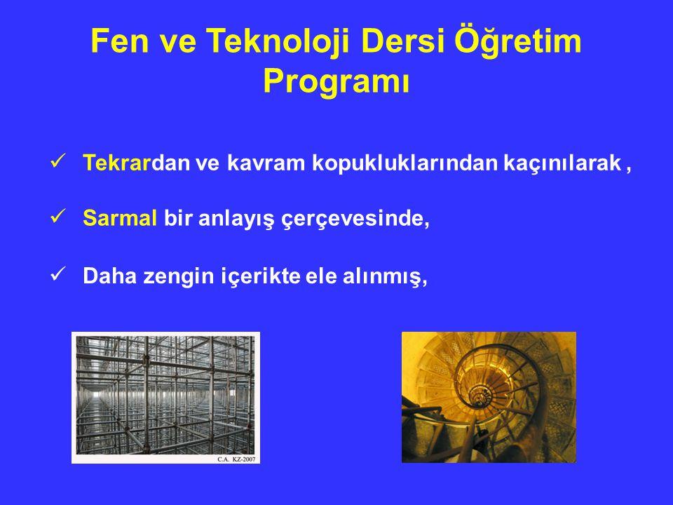 Fen ve Teknoloji Dersi Öğretim Programı'nın Temel Yapısı Fen ve teknoloji dersi 6,7 ve 8.sınıf öğretim programında ünitelerdeki temel anlayış ve hareket noktaları 7 başlık altında toplanmıştır; Az bilgi özdür Fen ve Teknoloji Okuryazarlığı Öğrenme Sürecine Yaklaşım Ölçme ve Değerlendirme Gelişim Düzeyi ve Bireysel Farklılıklar Bilgi ve Kavram Sunum Düzeni Diğer Derslerle ve Ara Disiplinlerle Uyum