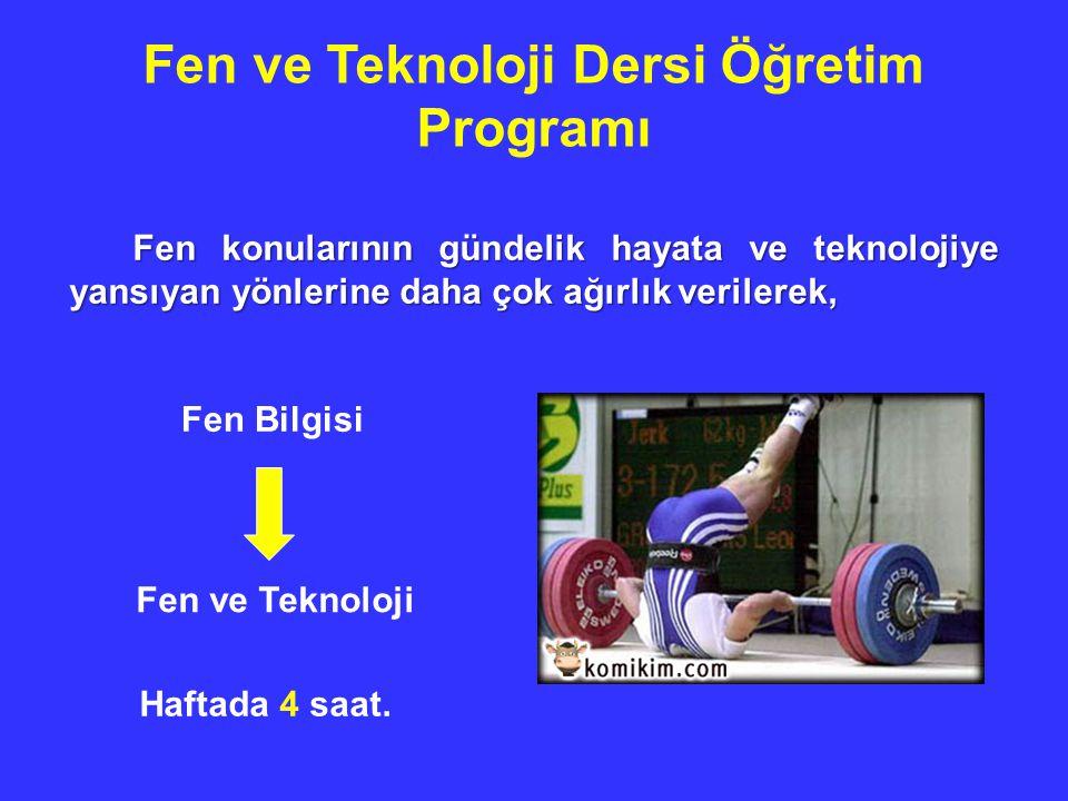 Fen ve Teknoloji Dersi Öğretim Programı'nın Organizasyon Yapısı Fen ve Teknoloji Dersi 6, 7 ve 8.