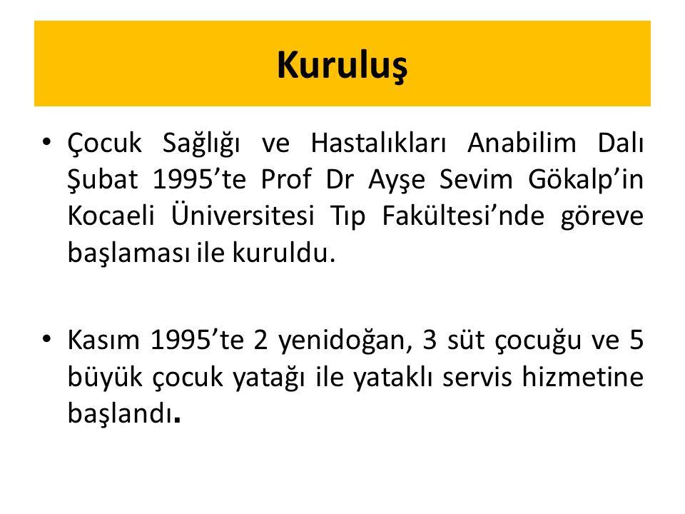 Kuruluş Çocuk Sağlığı ve Hastalıkları Anabilim Dalı Şubat 1995'te Prof Dr Ayşe Sevim Gökalp'in Kocaeli Üniversitesi Tıp Fakültesi'nde göreve başlaması ile kuruldu.