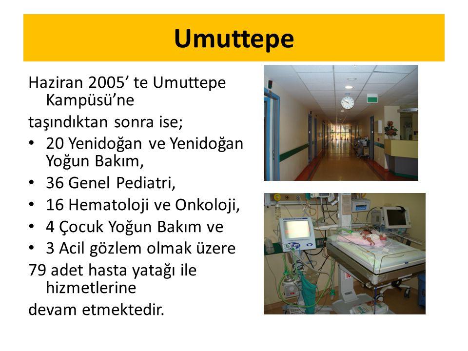 Haziran 2005' te Umuttepe Kampüsü'ne taşındıktan sonra ise; 20 Yenidoğan ve Yenidoğan Yoğun Bakım, 36 Genel Pediatri, 16 Hematoloji ve Onkoloji, 4 Çocuk Yoğun Bakım ve 3 Acil gözlem olmak üzere 79 adet hasta yatağı ile hizmetlerine devam etmektedir.