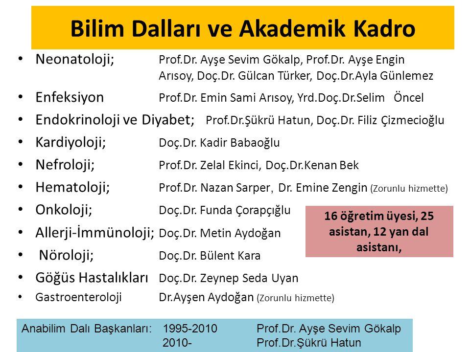 Bilim Dalları ve Akademik Kadro Neonatoloji; Prof.Dr.