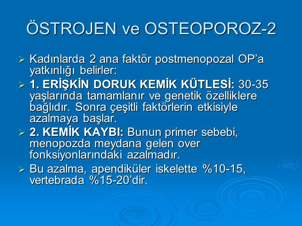 ÖSTROJEN ve OSTEOPOROZ-2  Kadınlarda 2 ana faktör postmenopozal OP'a yatkınlığı belirler:  1. ERİŞKİN DORUK KEMİK KÜTLESİ: 30-35 yaşlarında tamamlan