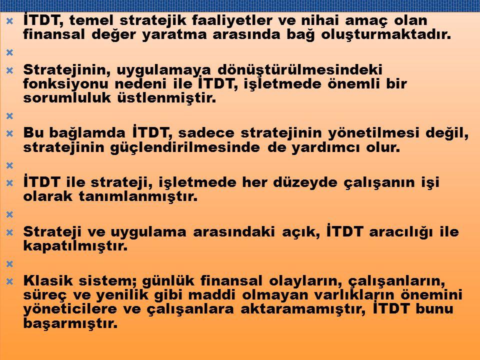  İTDT, temel stratejik faaliyetler ve nihai amaç olan finansal değer yaratma arasında bağ oluşturmaktadır.   Stratejinin, uygulamaya dönüştürülmesi