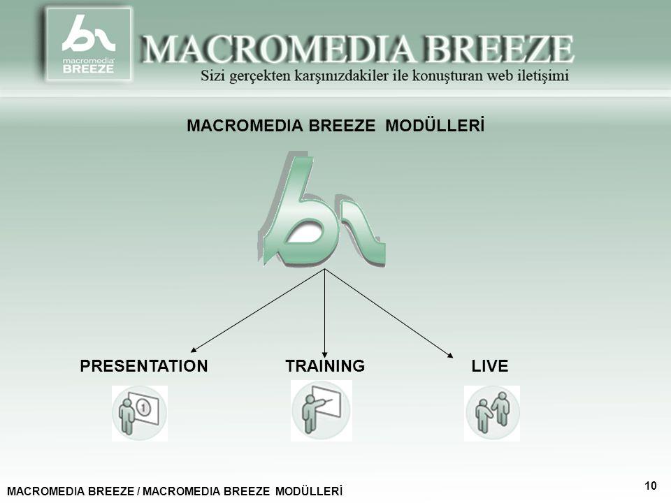 MACROMEDIA BREEZE / MACROMEDIA BREEZE MODÜLLERİ 10 PRESENTATION TRAININGLIVE MACROMEDIA BREEZE MODÜLLERİ