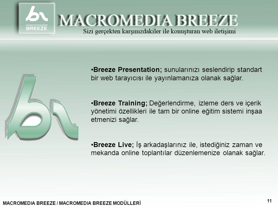 Breeze Presentation; sunularınızı seslendirip standart bir web tarayıcısı ile yayınlamanıza olanak sağlar.