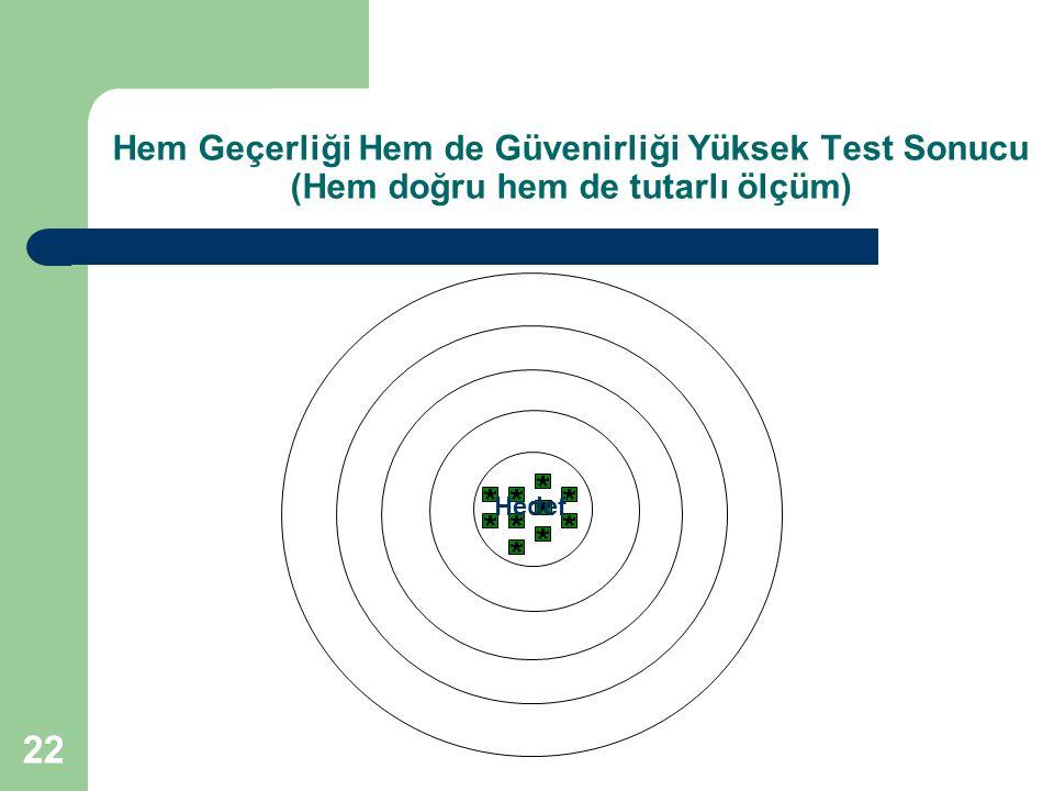 Hem Geçerliği Hem de Güvenirliği Yüksek Test Sonucu (Hem doğru hem de tutarlı ölçüm) Hedef 22