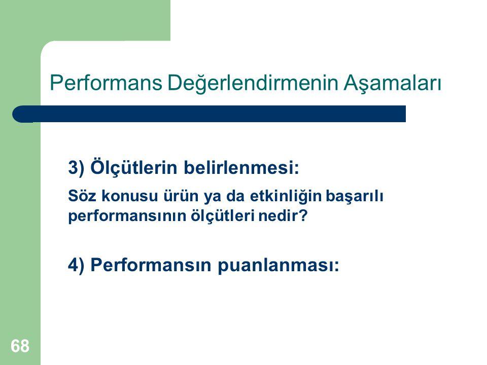 3) Ölçütlerin belirlenmesi: Söz konusu ürün ya da etkinliğin başarılı performansının ölçütleri nedir? 4) Performansın puanlanması: Performans Değerlen