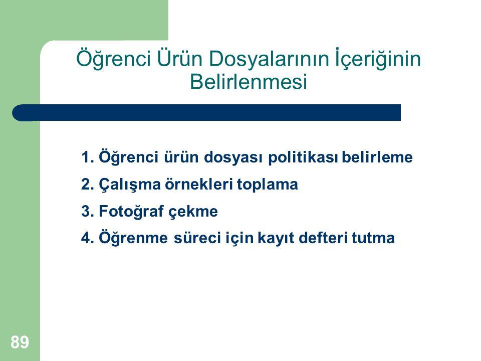 1.Öğrenci ürün dosyası politikası belirleme 2. Çalışma örnekleri toplama 3.
