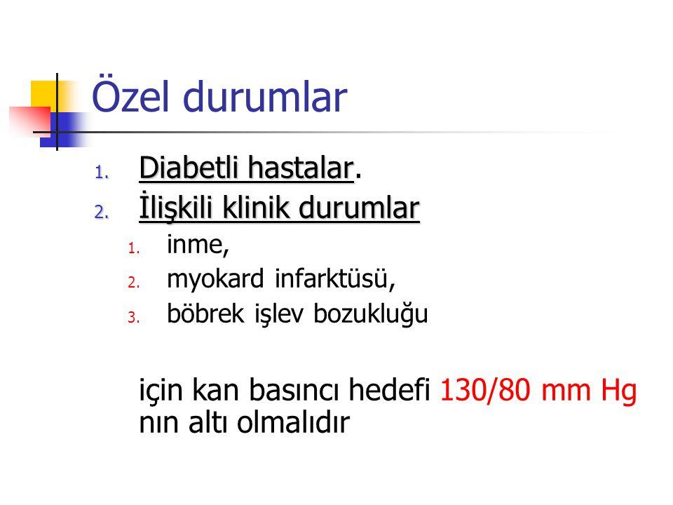 Özel durumlar 1.Diabetli hastalar 1. Diabetli hastalar.