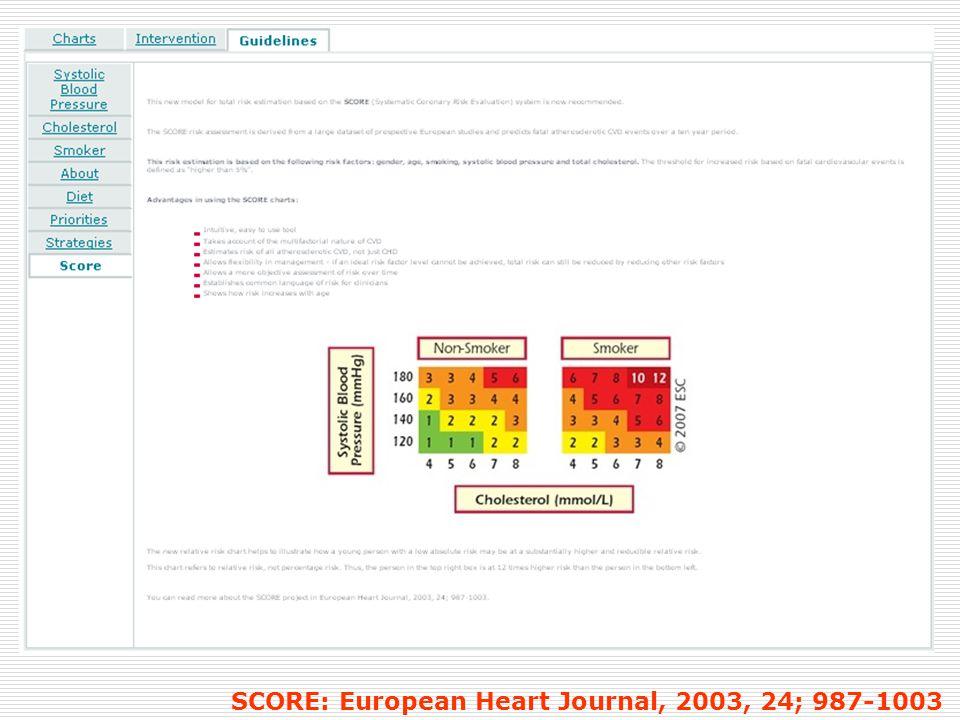SCORE: European Heart Journal, 2003, 24; 987-1003