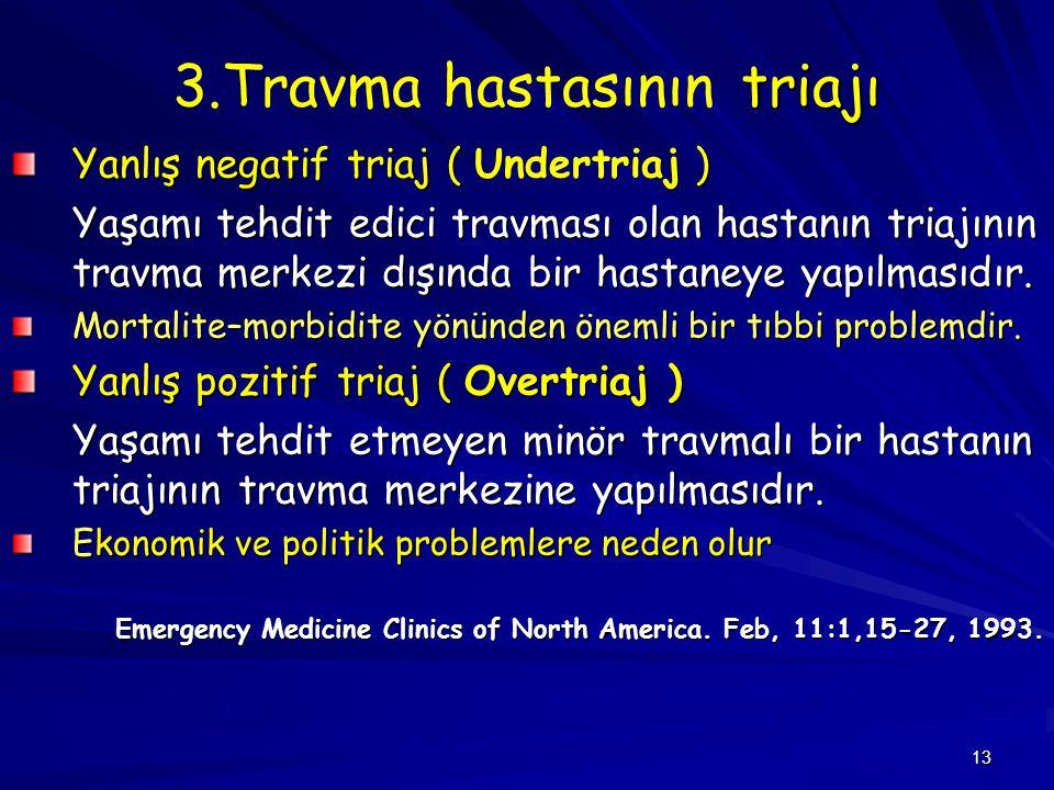 13 triajı 3.Travma hastasının triajı Yanlış negatif triaj ( ) Yanlış negatif triaj ( Undertriaj ) Yaşamı tehdit edici travması olan hastanın triajının