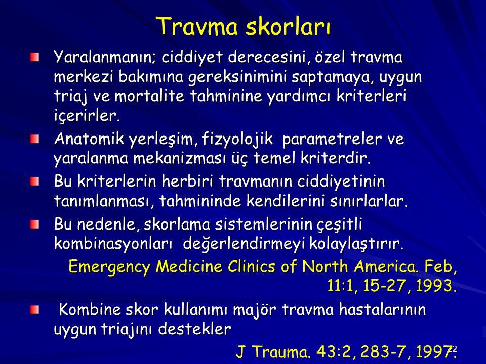 22 Travma skorları Yaralanmanın; ciddiyet derecesini, özel travma merkezi bakımına gereksinimini saptamaya, uygun triaj ve mortalite tahminine yardımc