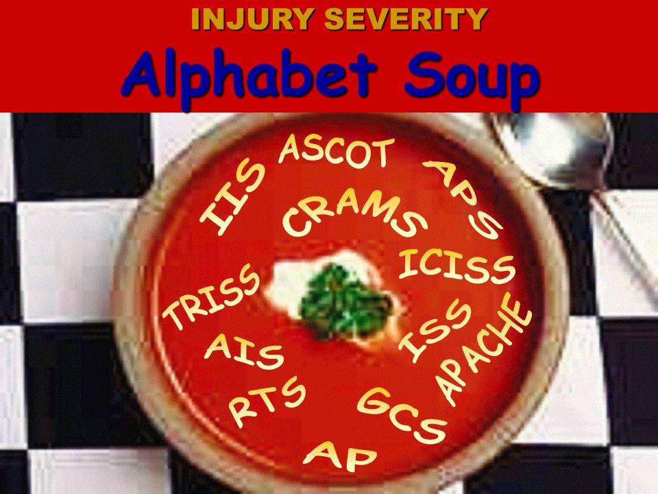 24 INJURY SEVERITY INJURY SEVERITY Alphabet Soup