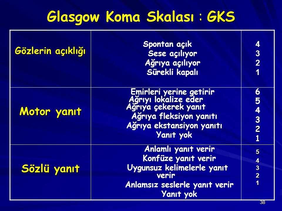 38 : GKS Glasgow Koma Skalası : GKS Gözlerin açıklığı Spontan açık Sese açılıyor Ağrıya açılıyor Sürekli kapalı 43214321 Motor yanıt Emirleri yerine g