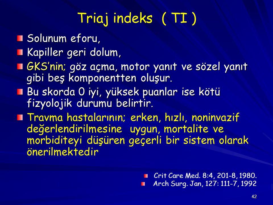 42 Triaj indeks ( TI ) Solunum eforu, Kapiller geri dolum, GKS'nin; göz açma, motor yanıt ve sözel yanıt gibi beş komponentten oluşur. Bu skorda 0 iyi