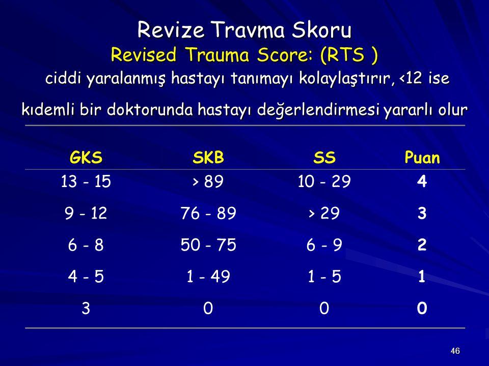 46 Revize Travma Skoru Revised Trauma Score: (RTS ) ciddi yaralanmış hastayı tanımayı kolaylaştırır, <12 ise kıdemli bir doktorunda hastayı değerlendi