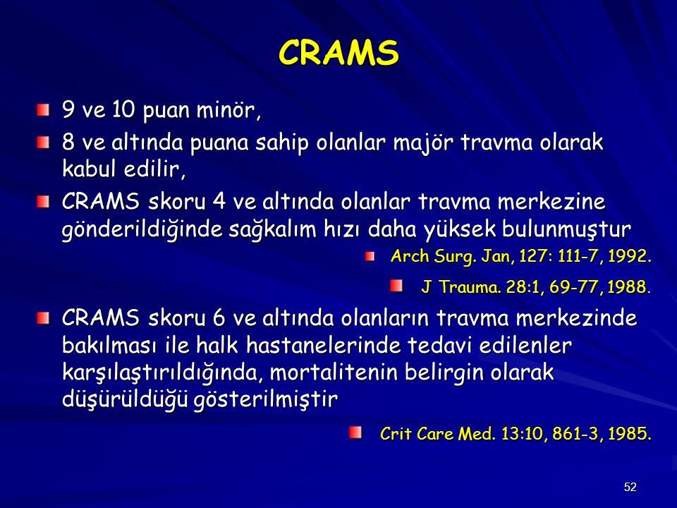 52 CRAMS 9 ve 10 puan minör, 8 ve altında puana sahip olanlar majör travma olarak kabul edilir, CRAMS skoru 4 ve altında olanlar travma merkezine gönd