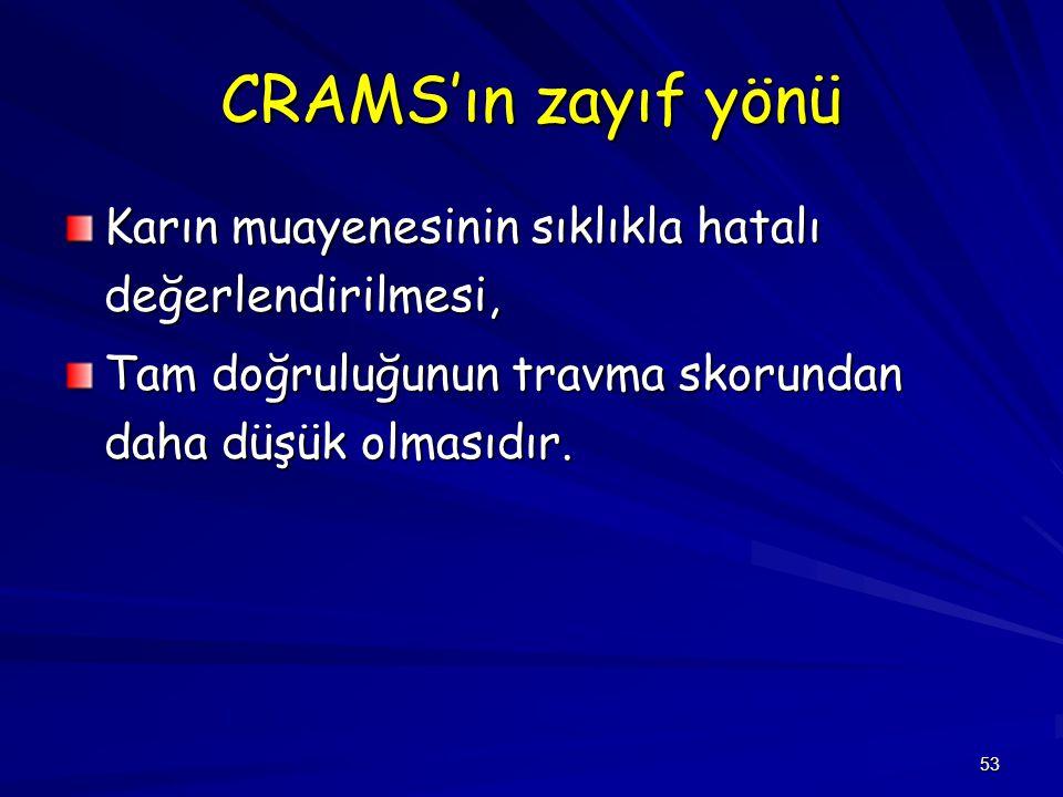 53 CRAMS'ın zayıf yönü Karın muayenesinin sıklıkla hatalı değerlendirilmesi, Tam doğruluğunun travma skorundan daha düşük olmasıdır.