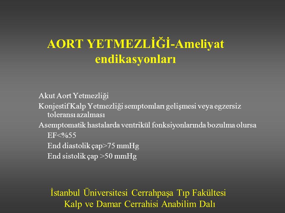 İstanbul Üniversitesi Cerrahpaşa Tıp Fakültesi Kalp ve Damar Cerrahisi Anabilim Dalı AORT YETMEZLİĞİ-Ameliyat endikasyonları Akut Aort Yetmezliği Konj