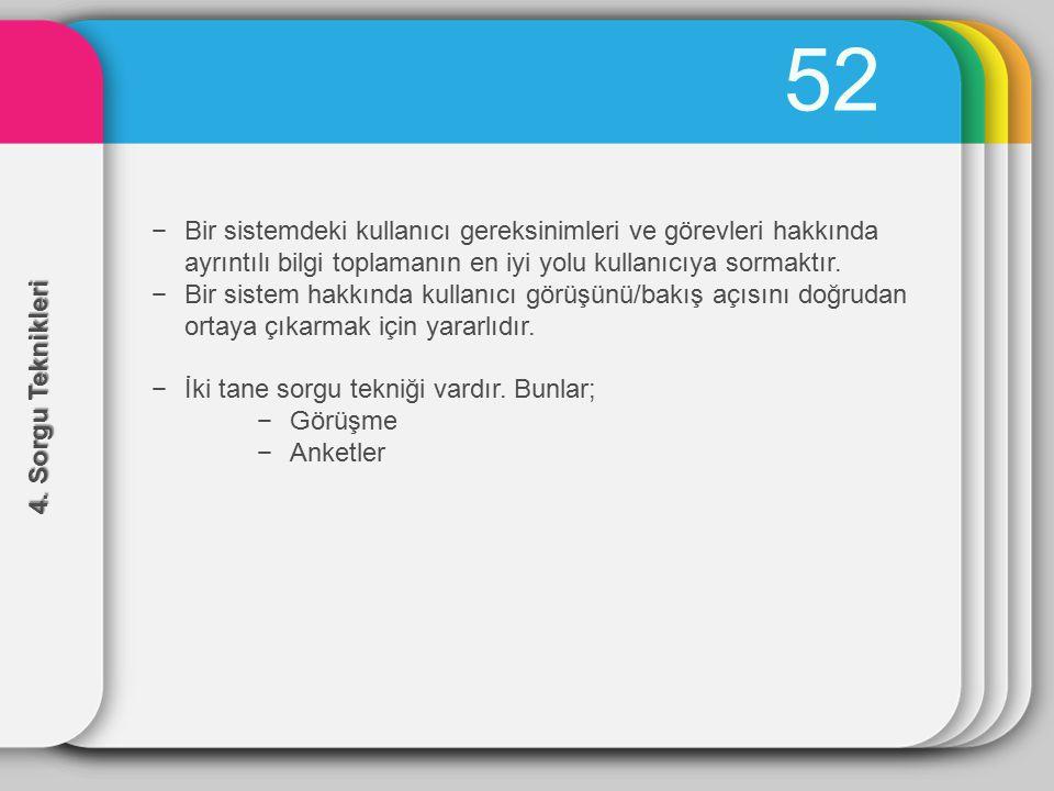 53 Görüşme −Kullanıcının etkileşimli bir sistemle deneyimleri hakkındaki görüşmeler bilginin toplanmasında doğrudan ve yapılandırılmış bir yol sunar.