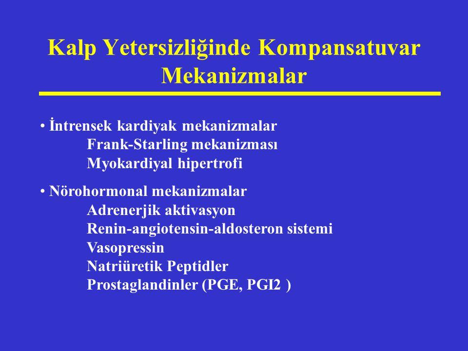 Kalp Yetersizliğinde Kompansatuvar Mekanizmalar İntrensek kardiyak mekanizmalar Frank-Starling mekanizması Myokardiyal hipertrofi Nörohormonal mekaniz
