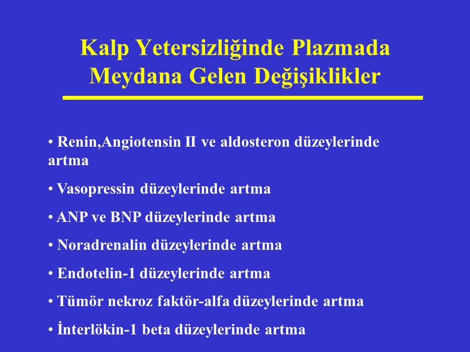 Kalp Yetersizliğinde Plazmada Meydana Gelen Değişiklikler Renin,Angiotensin II ve aldosteron düzeylerinde artma Vasopressin düzeylerinde artma ANP ve