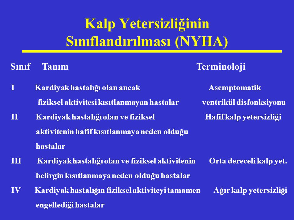 Kalp Yetersizliğinin Sınıflandırılması (NYHA) Sınıf Tanım Terminoloji I Kardiyak hastalığı olan ancak Asemptomatik fiziksel aktivitesi kısıtlanmayan h