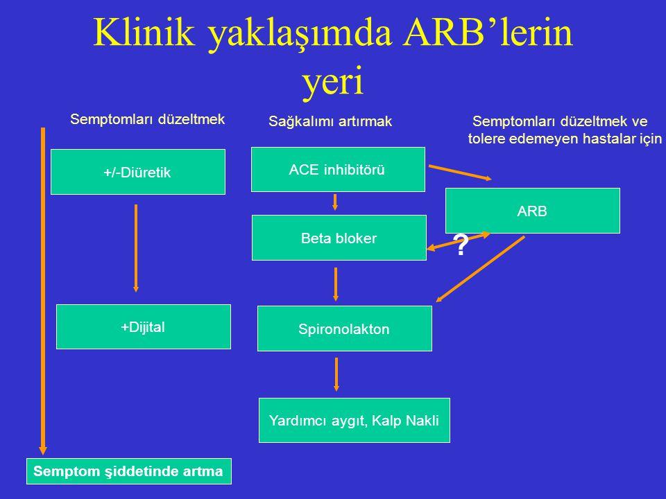 Klinik yaklaşımda ARB'lerin yeri Sağkalımı artırmak Semptomları düzeltmek ve tolere edemeyen hastalar için Semptomları düzeltmek ACE inhibitörü Beta b