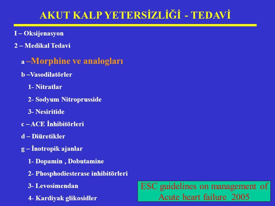 I – Oksijenasyon 2 – Medikal Tedavi a –Morphine ve analogları b –Vasodilatörler 1- Nitratlar 2- Sodyum Nitroprusside 3- Nesiritide c – ACE İnhibitörle