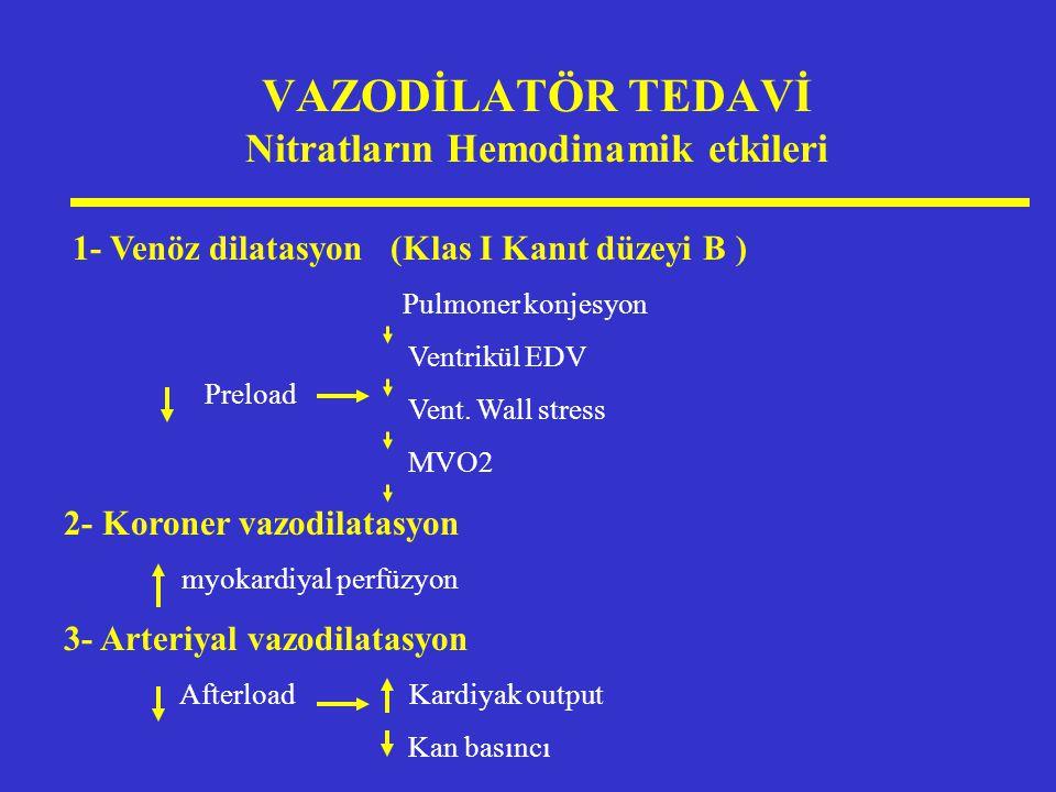 VAZODİLATÖR TEDAVİ Nitratların Hemodinamik etkileri 1- Venöz dilatasyon (Klas I Kanıt düzeyi B ) Pulmoner konjesyon Ventrikül EDV Vent. Wall stress MV