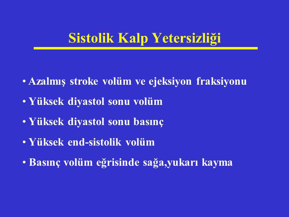 Sistolik Kalp Yetersizliği Azalmış stroke volüm ve ejeksiyon fraksiyonu Yüksek diyastol sonu volüm Yüksek diyastol sonu basınç Yüksek end-sistolik vol