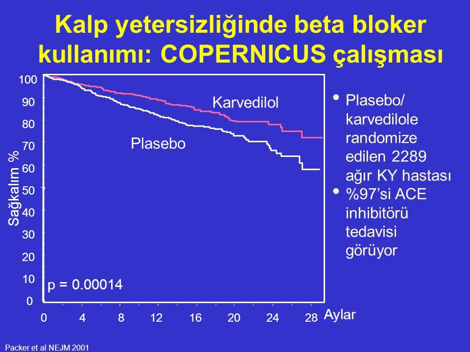 p = 0.00014 100 90 80 60 70 50 24020161284 28 Plasebo Karvedilol Sağkalım % 4040 3030 2020 1010 0 Aylar Kalp yetersizliğinde beta bloker kullanımı: CO