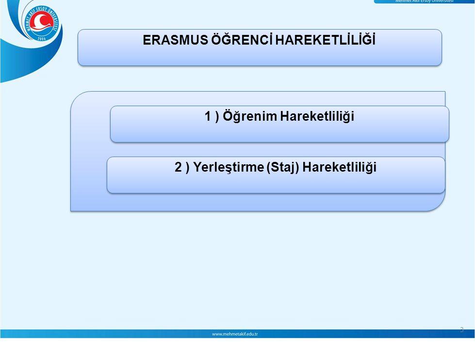 14 http://iro.mehmetakif.edu.tr/index.php