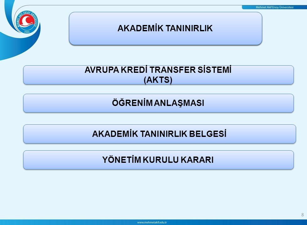 9 ERASMUS ÖĞRENCİSİ OLABİLMEK İÇİN ASGARİ ŞARTLAR: 1- Mehmet Akif Ersoy Üniversitesi' ndeki örgün eğitim kurumlarından birinde bir yüksek öğretim programına kayıtlı tam zamanlı öğrenci olmak, 2- Daha önce Erasmus öğrenim hareketliliğinden faydalanmamış olmak, 3- Önlisans ve lisans öğrencileri için akademik not ortalamasının en az 2.0/4 ya da 70/100 olması, 4- Yüksek lisans ve doktora öğrencileri için akademik not ortalamasının en az 2.5/4 ya da 75/100 olması gerekmektedir.