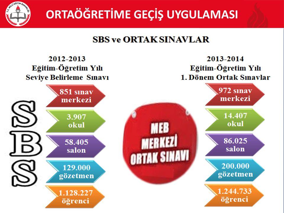 ORTAÖĞRETİME GEÇİŞ UYGULAMASI 15 KKTC de Öğrenim Gören Öğrencilerin Sınava Girme Şartları KKTC'deki öğrenciler için Türkiye'deki 8'inci sınıfa denk okullarda öğrenim görüyor olmak.