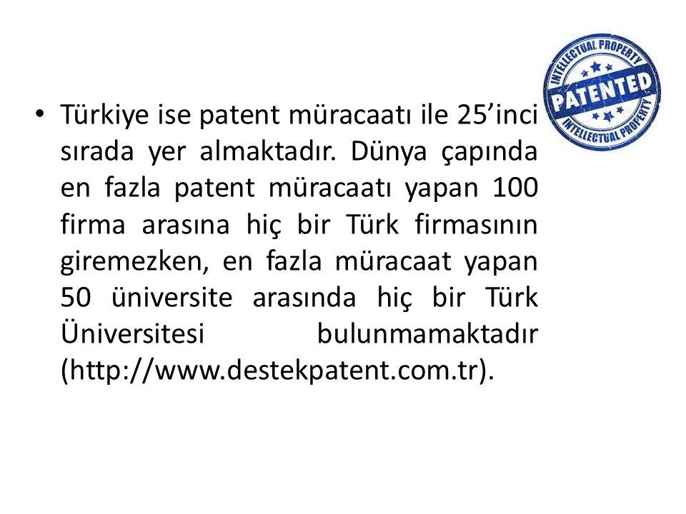 Türk Patent enstitüsüne 2011 yılında 4.087 yerli, 6.154 yabancı patent başvurusu yapılırken (Türk Patent Enstitüsü, 2011) dünya ligine çıkıldığında Dü