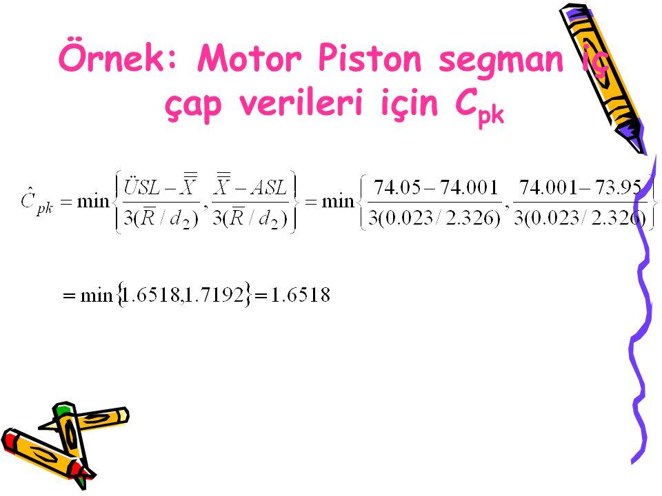 Örnek: Motor Piston segman iç çap verileri için C pk