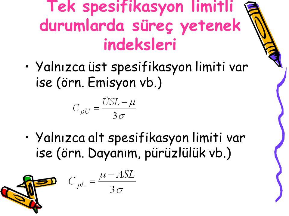 Tek spesifikasyon limitli durumlarda süreç yetenek indeksleri Yalnızca üst spesifikasyon limiti var ise (örn. Emisyon vb.) Yalnızca alt spesifikasyon