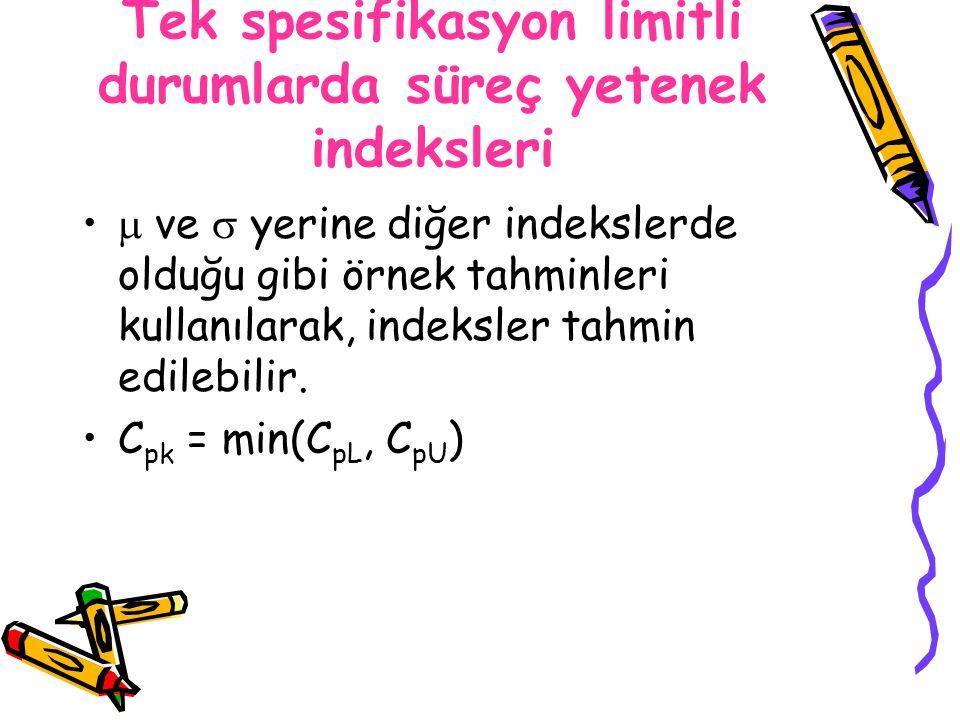 Tek spesifikasyon limitli durumlarda süreç yetenek indeksleri  ve  yerine diğer indekslerde olduğu gibi örnek tahminleri kullanılarak, indeksler tah