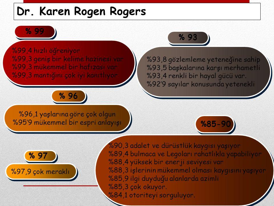 Dr. Karen Rogen Rogers % 99 %99,4 hızlı öğreniyor %99,3 geniş bir kelime hazinesi var %99,3 mükemmel bir hafızası var %99,3 mantığını çok iyi kanıtlıy