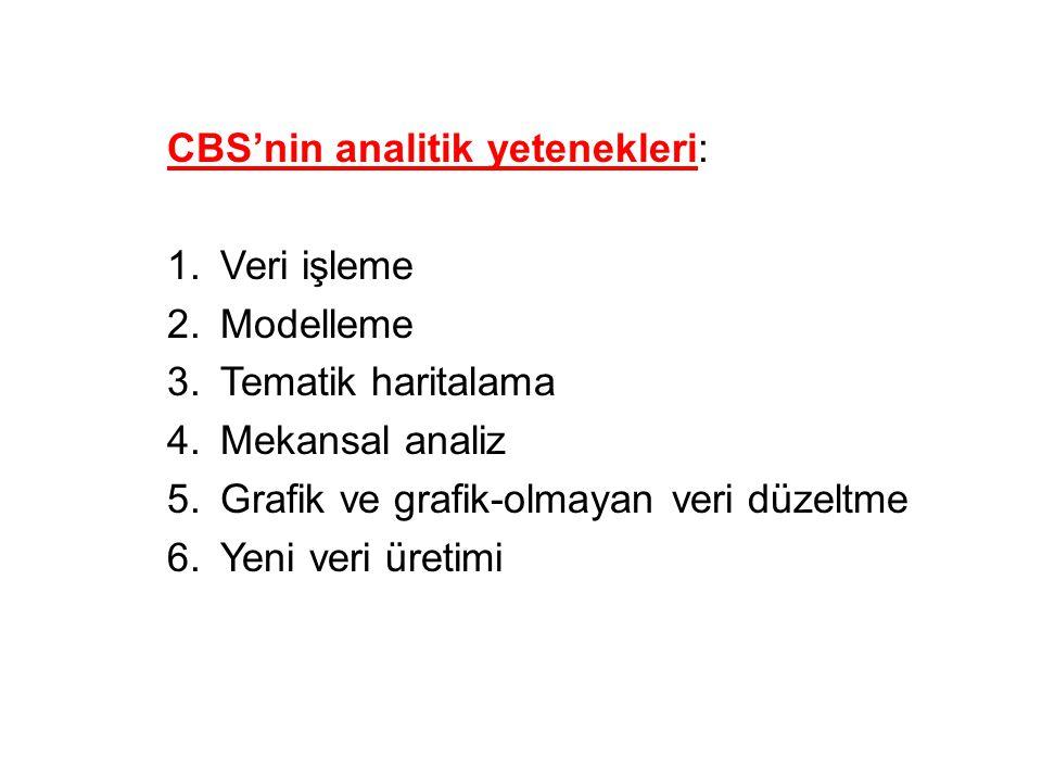 CBS'nin analitik yetenekleri: 1.Veri işleme 2.Modelleme 3.Tematik haritalama 4.Mekansal analiz 5.Grafik ve grafik-olmayan veri düzeltme 6.Yeni veri ür