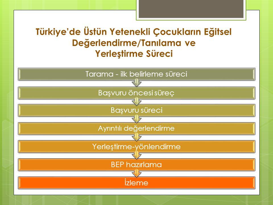Türkiye'de Üstün Yetenekli Çocukların Eğitsel Değerlendirme/Tanılama ve Yerleştirme Süreci İzleme BEP hazırlama Yerleştirme-yönlendirme Ayrıntılı değe