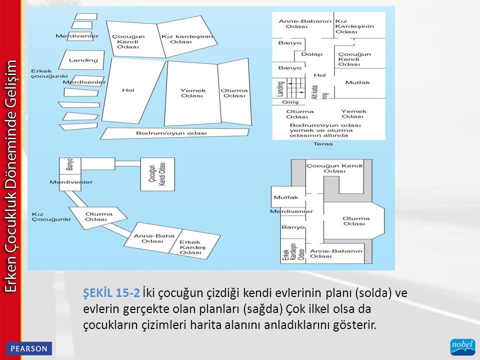 ŞEKİL 15-2 İki çocuğun çizdiği kendi evlerinin planı (solda) ve evlerin gerçekte olan planları (sağda) Çok ilkel olsa da çocukların çizimleri harita a