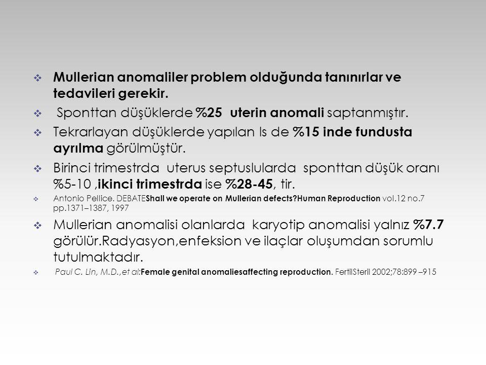  Mullerian anomaliler problem olduğunda tanınırlar ve tedavileri gerekir.  Sponttan düşüklerde %25 uterin anomali saptanmıştır.  Tekrarlayan düşükl