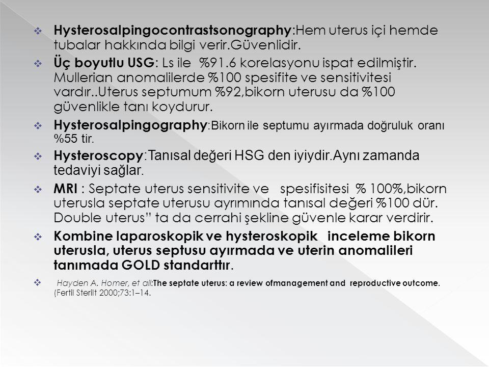  Hysterosalpingocontrastsonography :Hem uterus içi hemde tubalar hakkında bilgi verir.Güvenlidir.  Üç boyutlu USG : Ls ile %91.6 korelasyonu ispat e