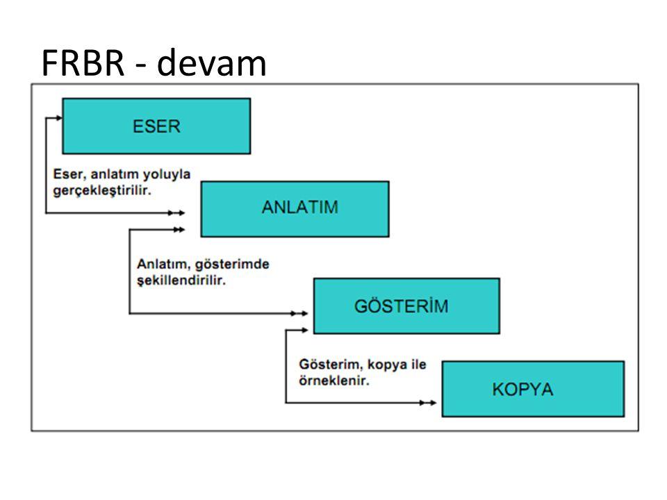 FRBR - devam