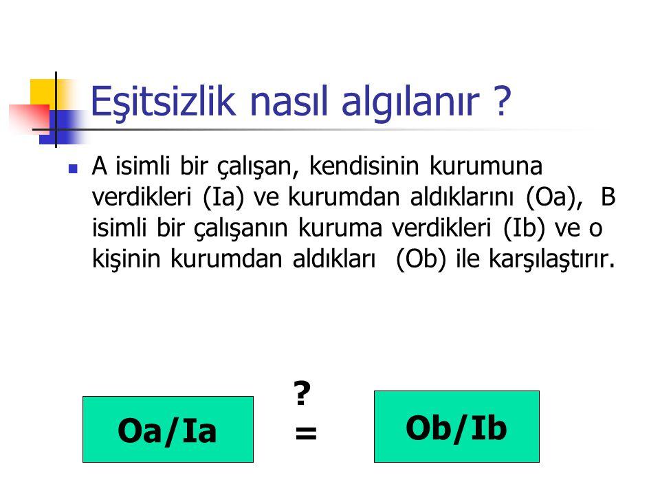 Oa/Ia = == Sorun yok, eşitlik algılanmaktadır. Eşitsizlik algılanmaktadır.