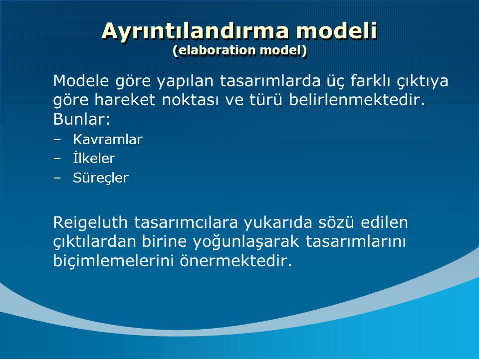 Ayrıntılandırma modeli (elaboration model) Modele göre yapılan tasarımlarda üç farklı çıktıya göre hareket noktası ve türü belirlenmektedir. Bunlar: –